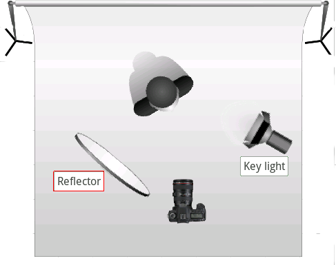 IMAGE: http://www.lightstalking.com/wp-content/uploads/2012/03/share-1.png