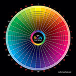 Getting Familiar With Color Relationships for Impactful Photography