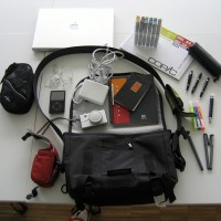 10 Things That Should Always Be In Your Camera Bag: Packing Like a Pro