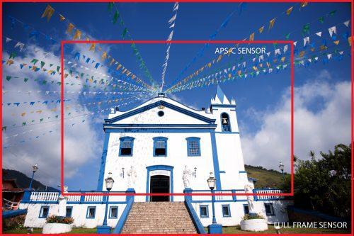 Full Frame v APS Sensor