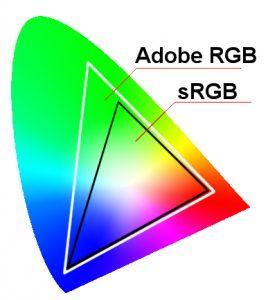 color space 1 2