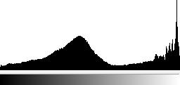 histogram 1 2 2