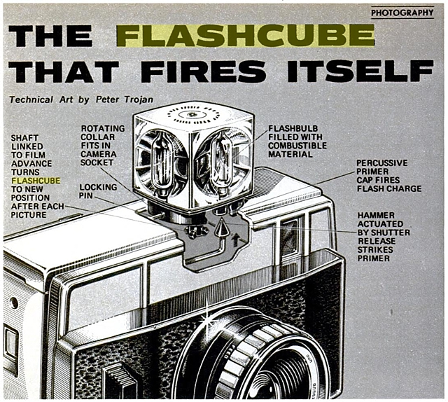 Flashcube – Technical art by Peter Trojan