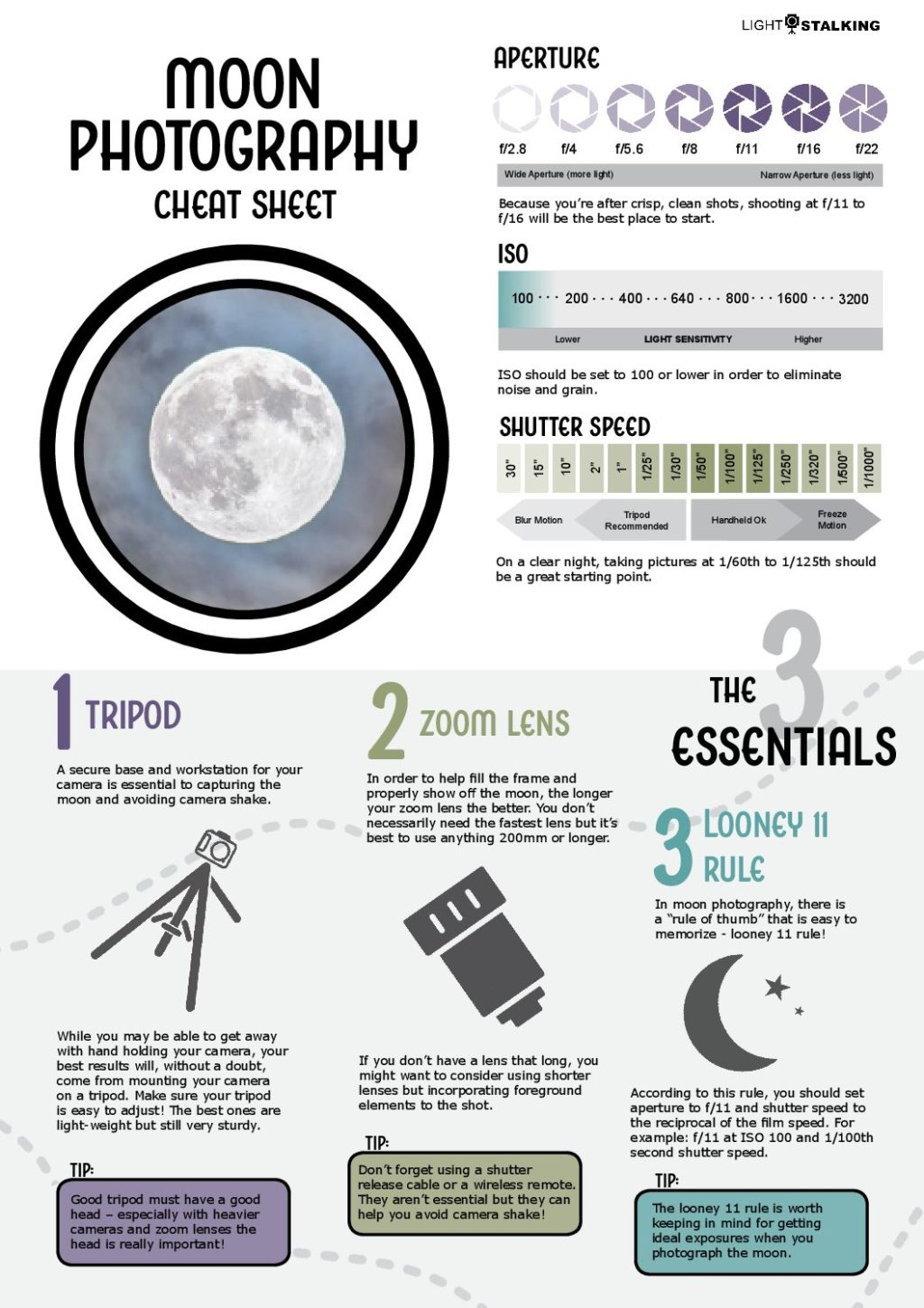 moon photography cheat sheet new pdf x