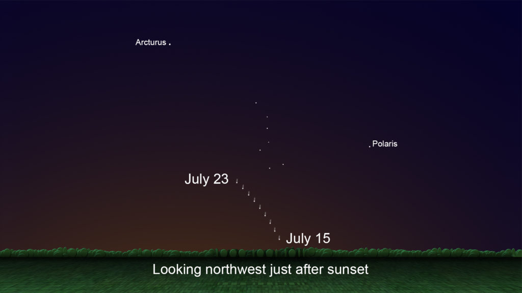 sky chart showing where to look for the comet in late july to the northwest
